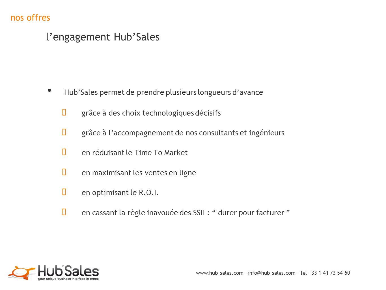 nos offres l'engagement Hub'Sales Hub'Sales permet de prendre plusieurs longueurs d'avance ✦ grâce à des choix technologiques décisifs ✦ grâce à l'acc