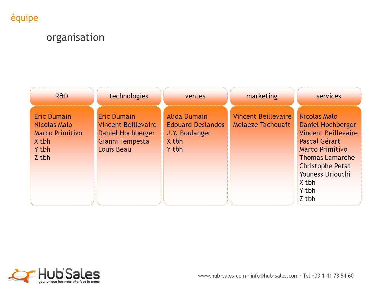 équipe organisation www.hub-sales.com - info@hub-sales.com - Tel +33 1 41 73 54 60 Eric Dumain Vincent Beillevaire Daniel Hochberger Gianni Tempesta L