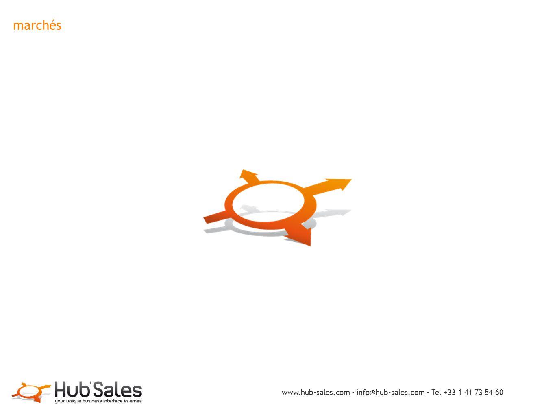 marchés www.hub-sales.com - info@hub-sales.com - Tel +33 1 41 73 54 60