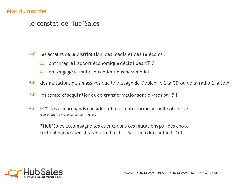 état du marché le constat de Hub'Sales les acteurs de la distribution, des media et des télécoms : ✦ ont intégré l'apport économique décisif des NTIC