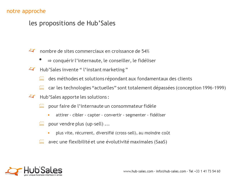 notre approche les propositions de Hub'Sales nombre de sites commerciaux en croissance de 54% ⇒ conquérir l'internaute, le conseiller, le fidéliser Hu