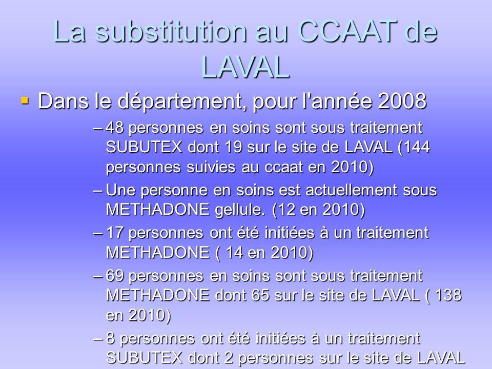 La substitution au CCAAT de LAVAL  Dans le département, pour l année 2008 –48 personnes en soins sont sous traitement SUBUTEX dont 19 sur le site de LAVAL (144 personnes suivies au ccaat en 2010) –Une personne en soins est actuellement sous METHADONE gellule.