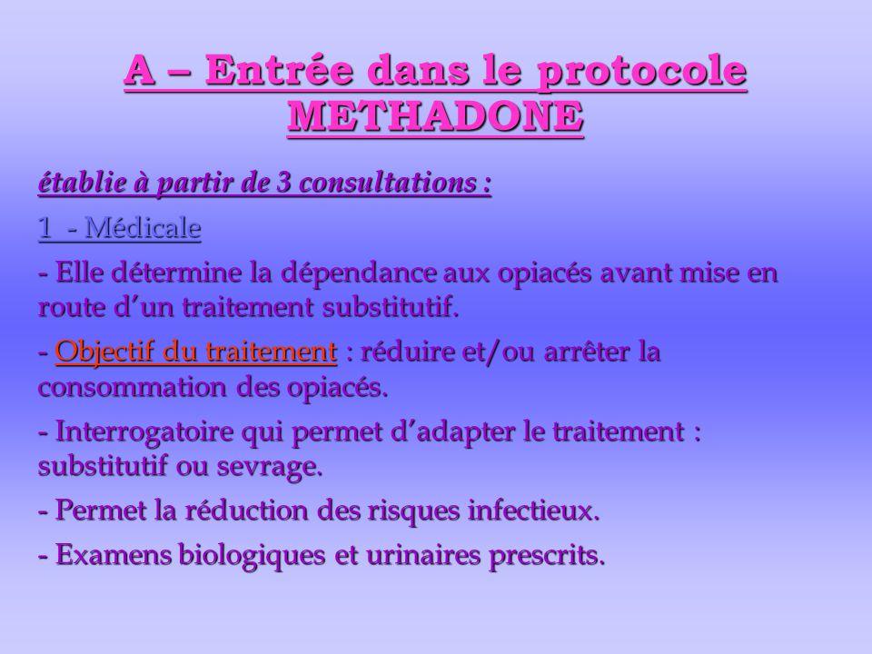 A – Entrée dans le protocole METHADONE établie à partir de 3 consultations : 1 - Médicale - Elle détermine la dépendance aux opiacés avant mise en route d'un traitement substitutif.