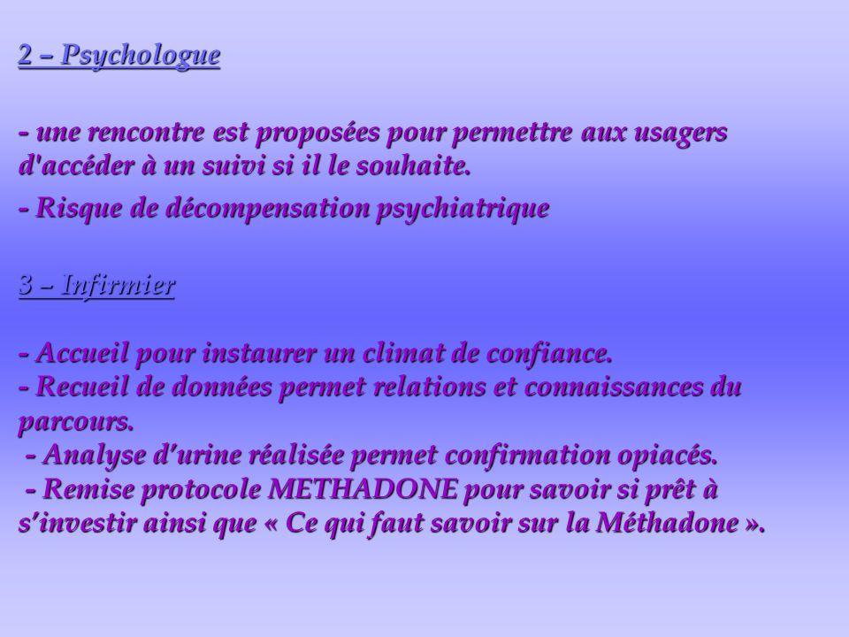 2 – Psychologue - une rencontre est proposées pour permettre aux usagers d'accéder à un suivi si il le souhaite. - Risque de décompensation psychiatri