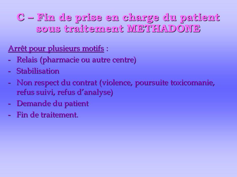 C – Fin de prise en charge du patient sous traitement METHADONE Arrêt pour plusieurs motifs : -Relais (pharmacie ou autre centre)  -Stabilisation -No