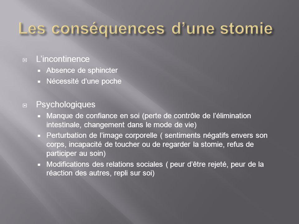  L'incontinence  Absence de sphincter  Nécessité d'une poche  Psychologiques  Manque de confiance en soi (perte de contrôle de l'élimination inte