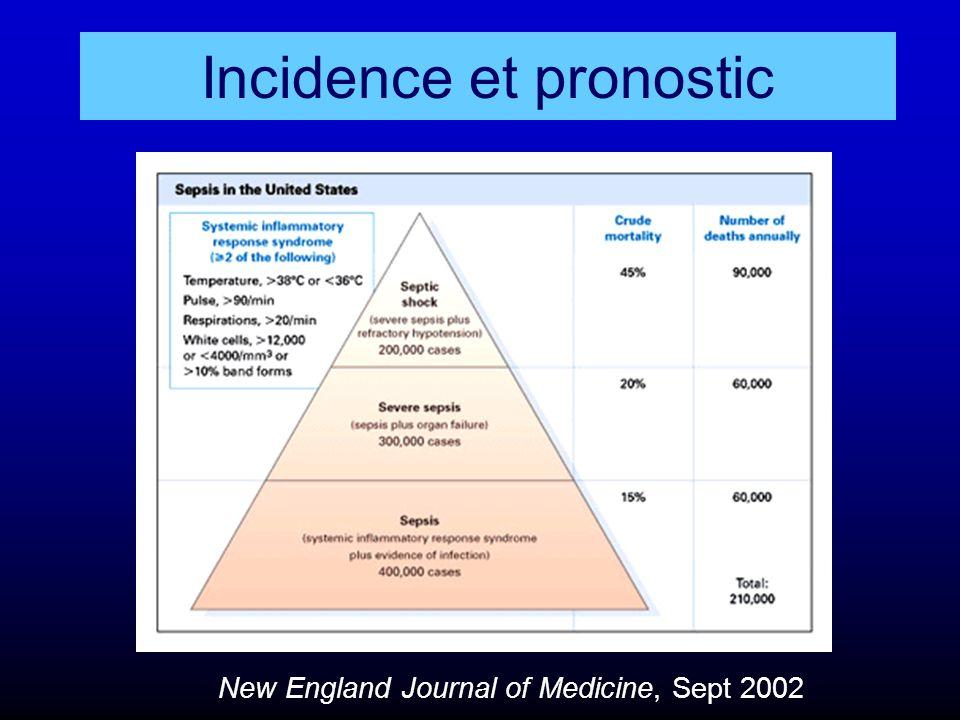 Incidence et pronostic New England Journal of Medicine, Sept 2002