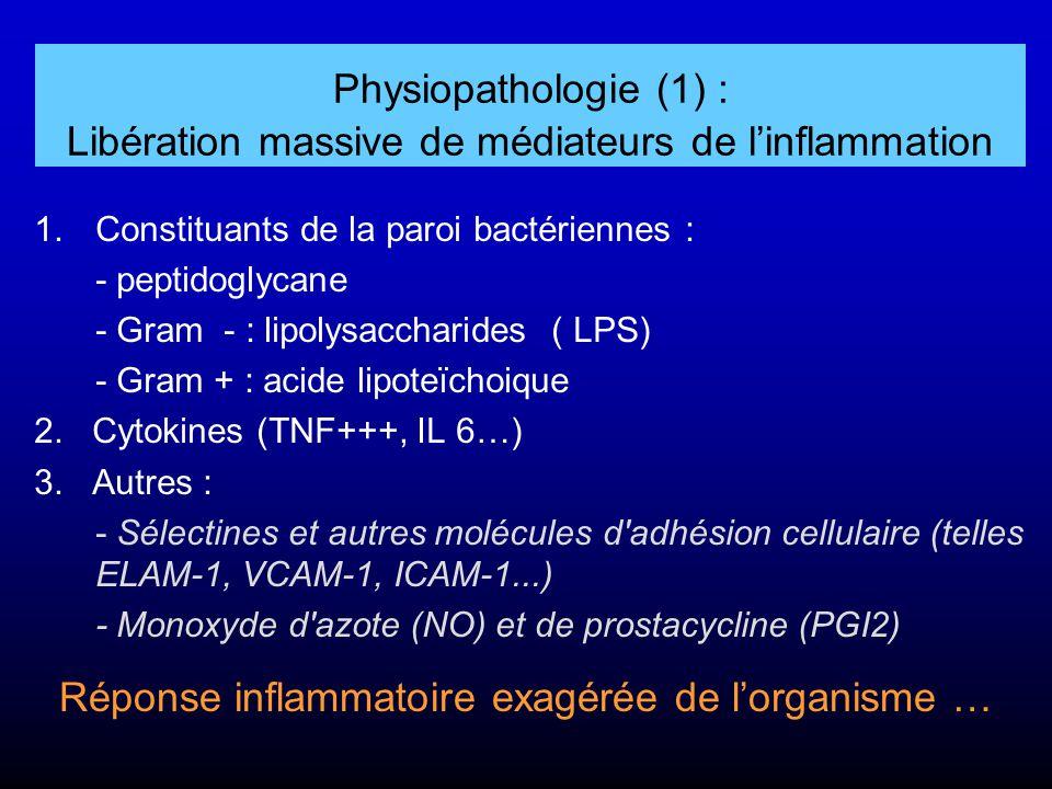 Physiopathologie (1) : Libération massive de médiateurs de l'inflammation 1.Constituants de la paroi bactériennes : - peptidoglycane - Gram - : lipoly