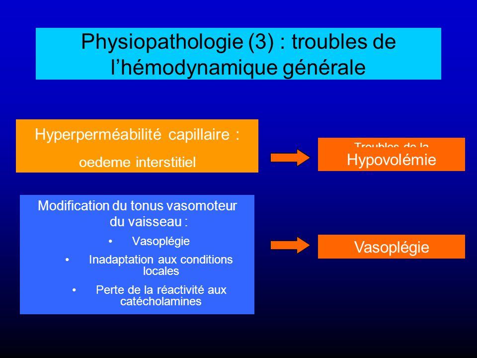 Physiopathologie (3) : troubles de l'hémodynamique générale Hyperperméabilité capillaire : oedeme interstitiel Modification du tonus vasomoteur du vai