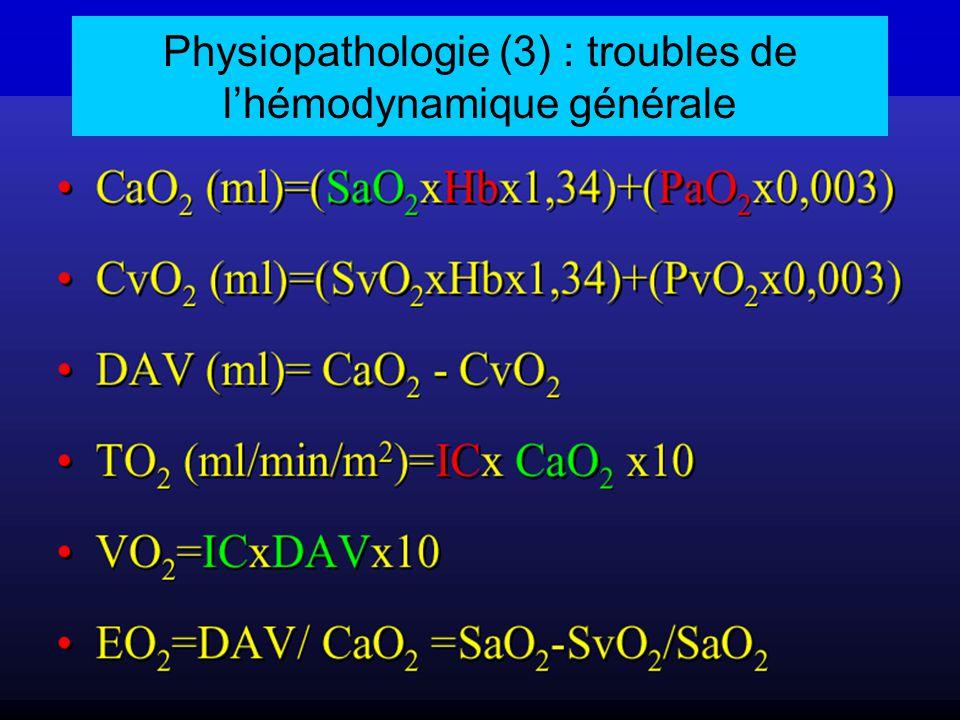 Physiopathologie (3) : troubles de l'hémodynamique générale