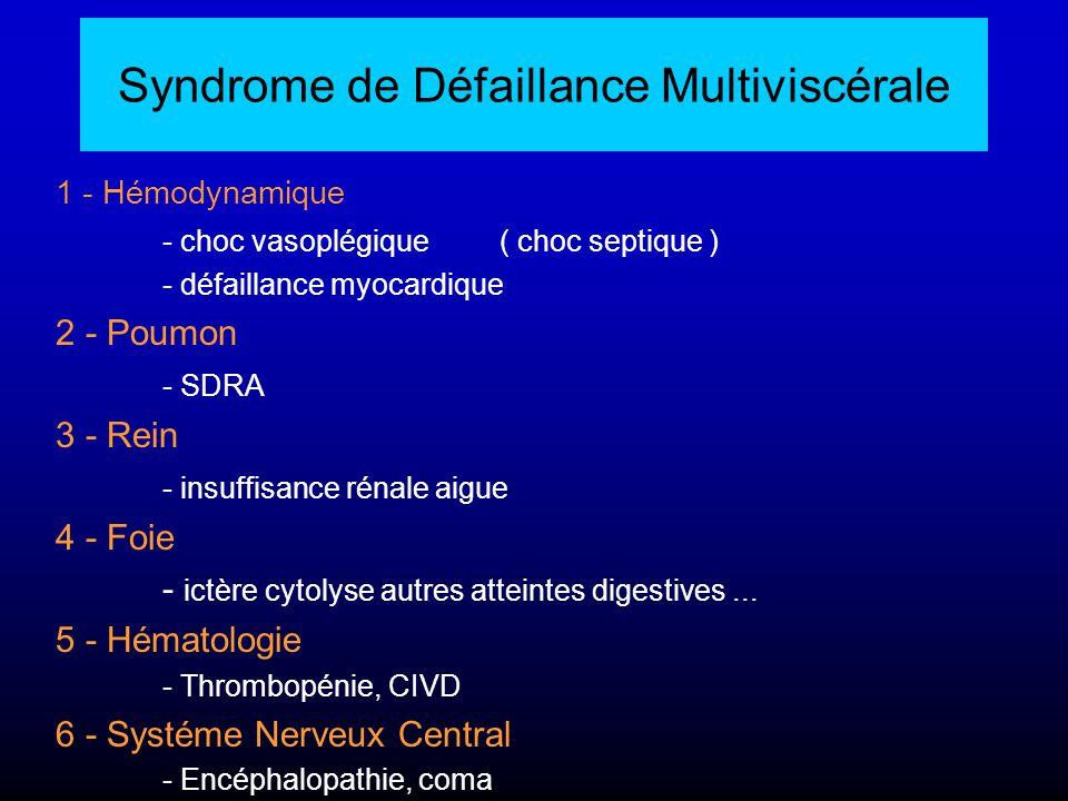 1 - Hémodynamique - choc vasoplégique ( choc septique ) - défaillance myocardique 2 - Poumon - SDRA 3 - Rein - insuffisance rénale aigue 4 - Foie - ic
