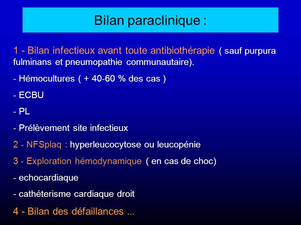 1 - Bilan infectieux avant toute antibiothérapie ( sauf purpura fulminans et pneumopathie communautaire). - Hémocultures ( + 40-60 % des cas ) - ECBU