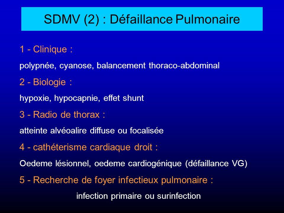 SDMV (2) : Défaillance Pulmonaire 1 - Clinique : polypnée, cyanose, balancement thoraco-abdominal 2 - Biologie : hypoxie, hypocapnie, effet shunt 3 -