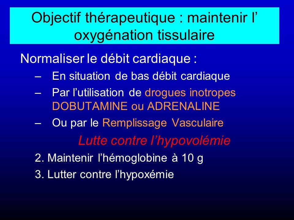 Normaliser le débit cardiaque : –En situation de bas débit cardiaque –Par l'utilisation de drogues inotropes DOBUTAMINE ou ADRENALINE –Ou par le Rempl