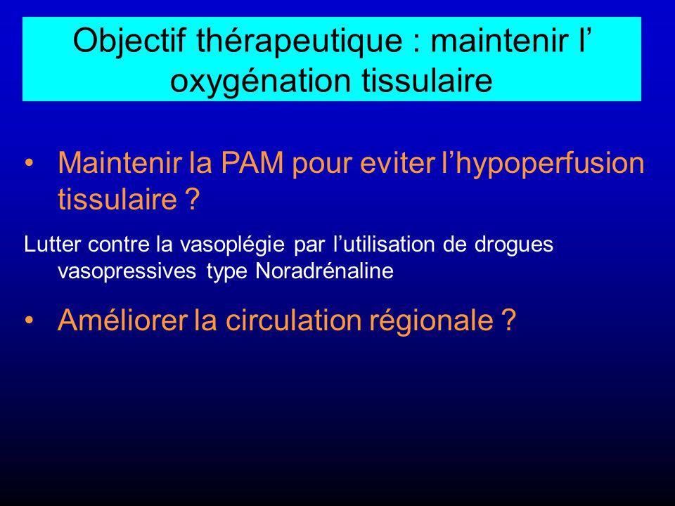 Maintenir la PAM pour eviter l'hypoperfusion tissulaire ? Lutter contre la vasoplégie par l'utilisation de drogues vasopressives type Noradrénaline Am