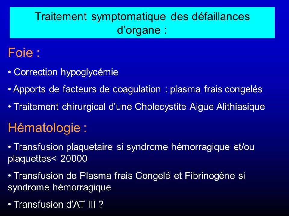 Traitement symptomatique des défaillances d'organe : Foie : Correction hypoglycémie Apports de facteurs de coagulation : plasma frais congelés Traitem