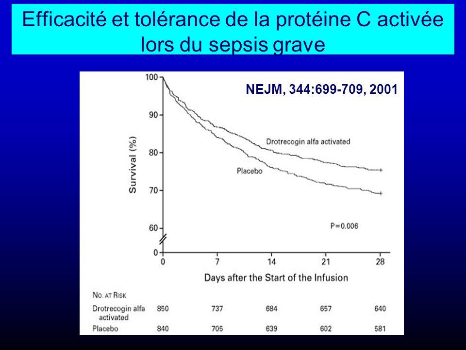 Efficacité et tolérance de la protéine C activée lors du sepsis grave NEJM, 344:699-709, 2001