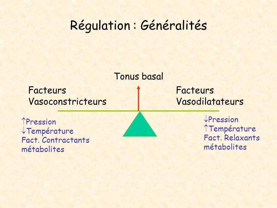 Régulation : Généralités Facteurs Vasoconstricteurs Facteurs Vasodilatateurs  Pression  Température Fact. Contractants métabolites  Pression  Temp