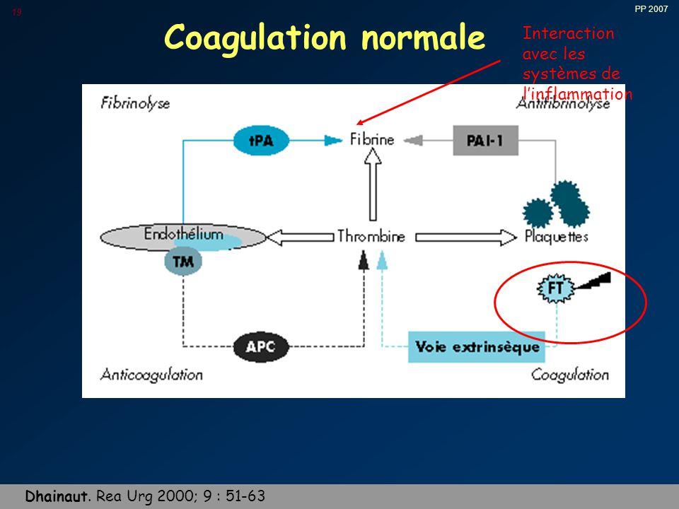 PP 2007 19 Coagulation normale Dhainaut.