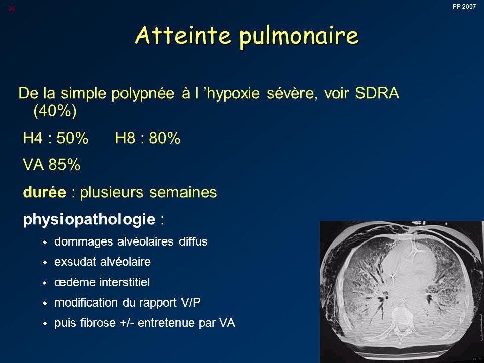 PP 2007 26 Atteinte pulmonaire De la simple polypnée à l 'hypoxie sévère, voir SDRA (40%) H4 : 50%H8 : 80% VA 85% durée : plusieurs semaines physiopathologie : w dommages alvéolaires diffus w exsudat alvéolaire w œdème interstitiel w modification du rapport V/P w puis fibrose +/- entretenue par VA