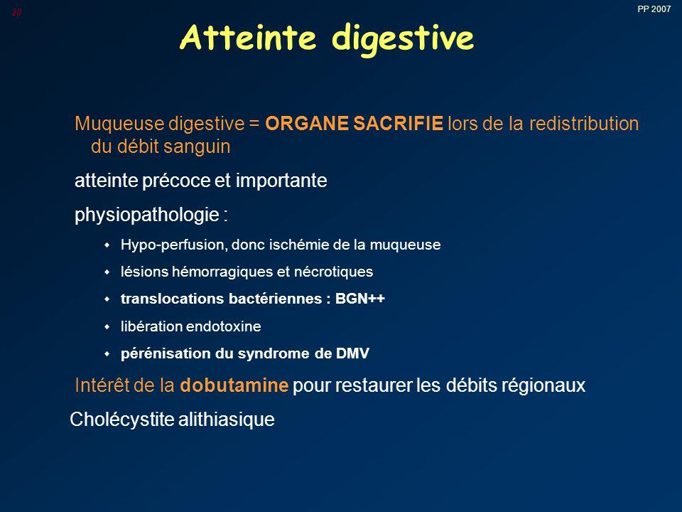PP 2007 28 Atteinte digestive Muqueuse digestive = ORGANE SACRIFIE lors de la redistribution du débit sanguin atteinte précoce et importante physiopathologie : w Hypo-perfusion, donc ischémie de la muqueuse w lésions hémorragiques et nécrotiques w translocations bactériennes : BGN++ w libération endotoxine w pérénisation du syndrome de DMV Intérêt de la dobutamine pour restaurer les débits régionaux Cholécystite alithiasique