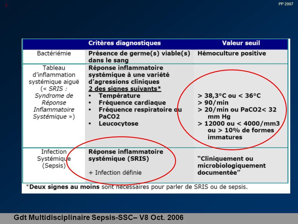 PP 2007 4 Gdt Multidisciplinaire Sepsis-SSC– V8 Oct. 2006