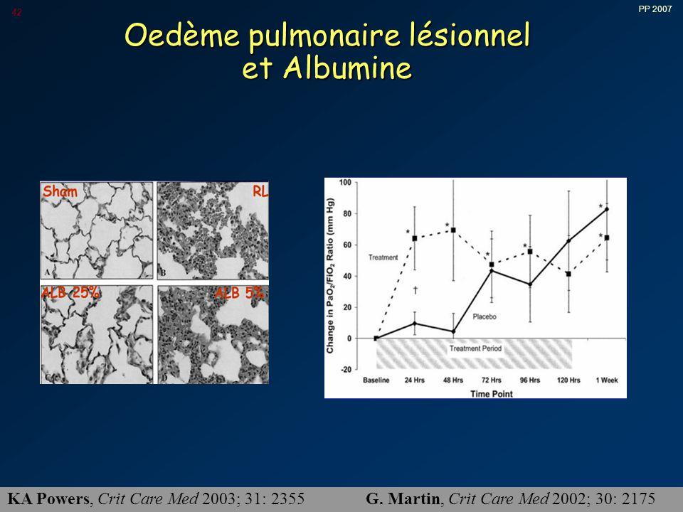 PP 2007 42 Oedème pulmonaire lésionnel et Albumine G.