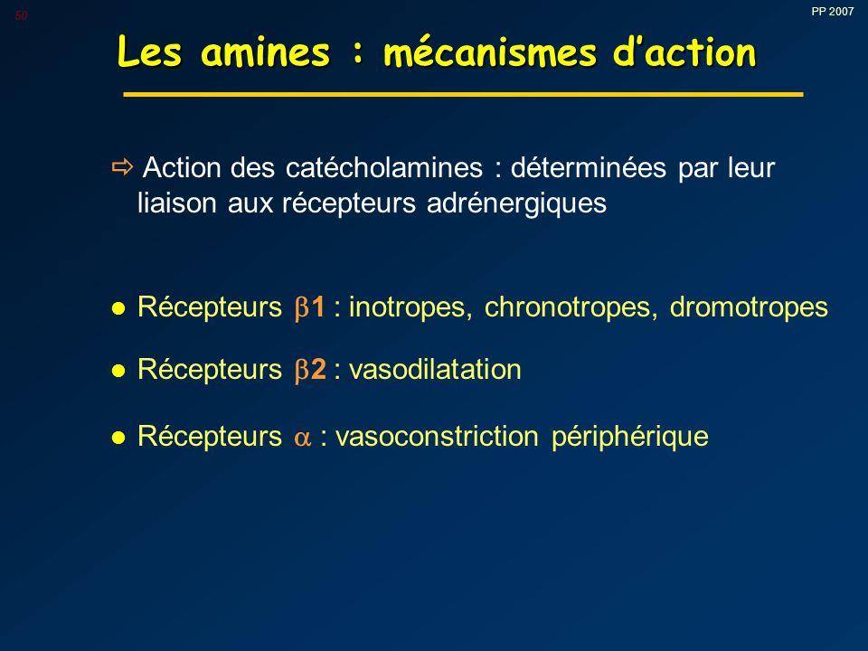 PP 2007 50  Action des catécholamines : déterminées par leur liaison aux récepteurs adrénergiques l Récepteurs  1 : inotropes, chronotropes, dromotropes l Récepteurs  2 : vasodilatation l Récepteurs  : vasoconstriction périphérique Les amines : mécanismes d'action