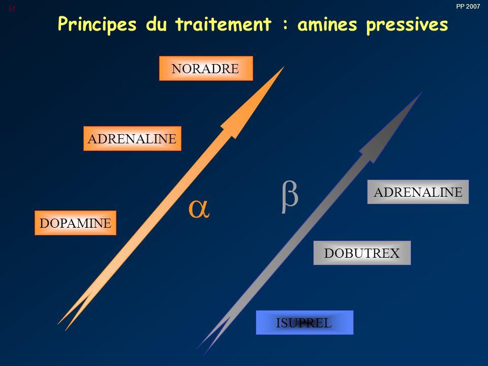 PP 2007 51 NORADRE ADRENALINE DOPAMINE  ADRENALINE DOBUTREX ISUPREL  Principes du traitement : amines pressives
