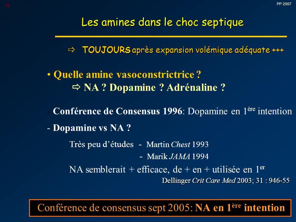 PP 2007 52 Les amines dans le choc septique  TOUJOURS après expansion volémique adéquate +++ Quelle amine vasoconstrictrice .