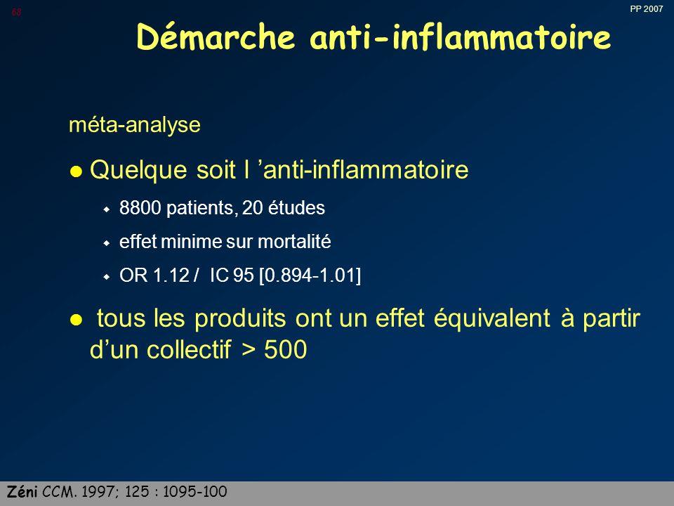 PP 2007 68 Démarche anti-inflammatoire méta-analyse l Quelque soit l 'anti-inflammatoire w 8800 patients, 20 études w effet minime sur mortalité w OR 1.12 / IC 95 [0.894-1.01] l tous les produits ont un effet équivalent à partir d'un collectif > 500 Zéni CCM.