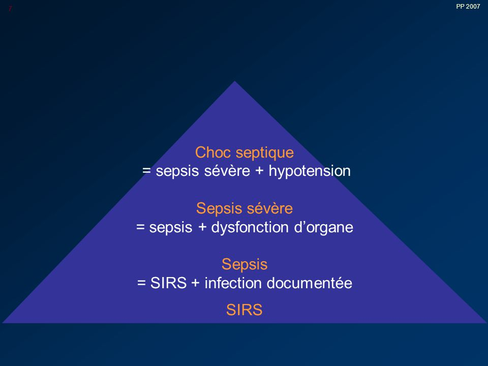 PP 2007 7 Choc septique = sepsis sévère + hypotension Sepsis sévère = sepsis + dysfonction d'organe Sepsis = SIRS + infection documentée SIRS