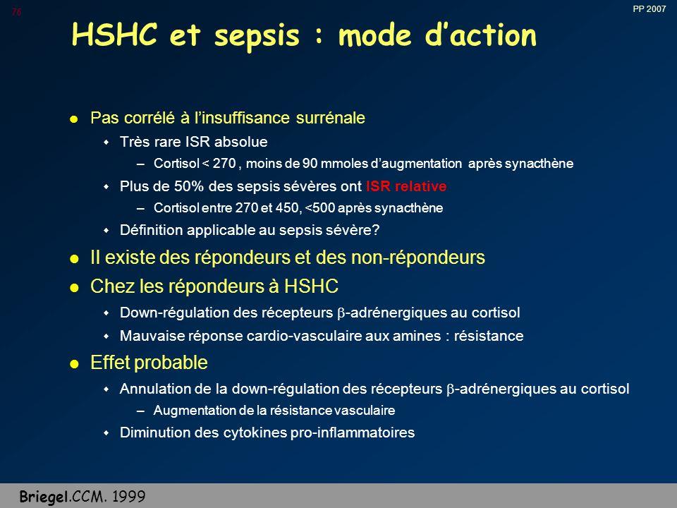 PP 2007 76 HSHC et sepsis : mode d'action l Pas corrélé à l'insuffisance surrénale w Très rare ISR absolue –Cortisol < 270, moins de 90 mmoles d'augmentation après synacthène w Plus de 50% des sepsis sévères ont ISR relative –Cortisol entre 270 et 450, <500 après synacthène w Définition applicable au sepsis sévère.