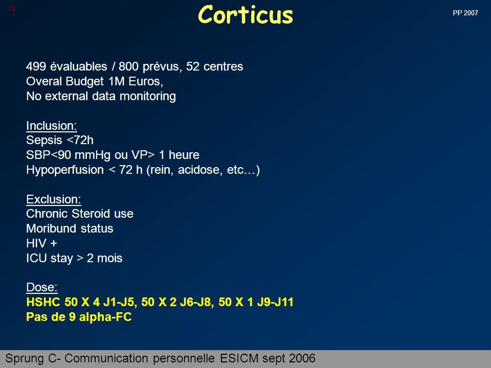 PP 2007 78 Corticus Sprung C- Communication personnelle ESICM sept 2006 499 évaluables / 800 prévus, 52 centres Overal Budget 1M Euros, No external data monitoring Inclusion: Sepsis <72h SBP 1 heure Hypoperfusion < 72 h (rein, acidose, etc…) Exclusion: Chronic Steroid use Moribund status HIV + ICU stay > 2 mois Dose: HSHC 50 X 4 J1-J5, 50 X 2 J6-J8, 50 X 1 J9-J11 Pas de 9 alpha-FC