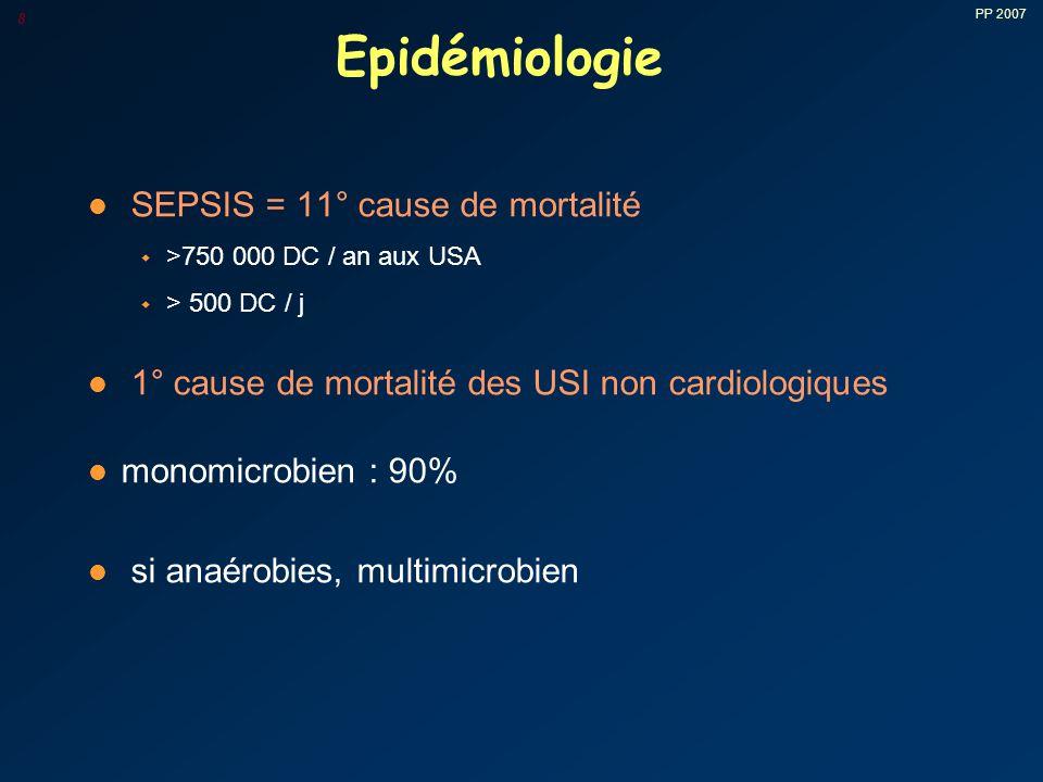 PP 2007 8 Epidémiologie l SEPSIS = 11° cause de mortalité w >750 000 DC / an aux USA w > 500 DC / j l 1° cause de mortalité des USI non cardiologiques l monomicrobien : 90% l si anaérobies, multimicrobien