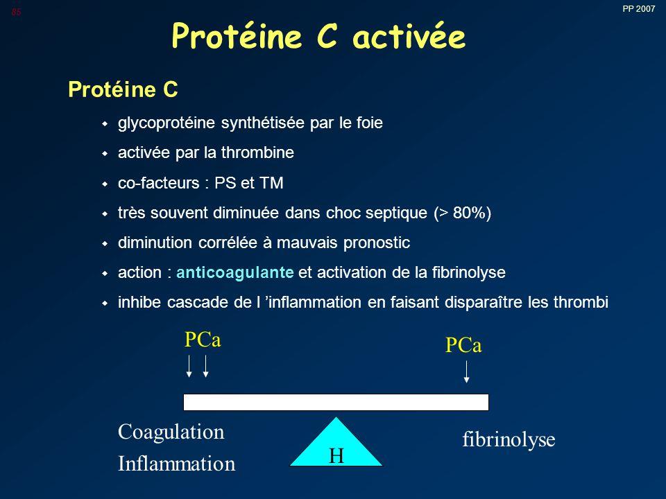 PP 2007 85 Protéine C activée Protéine C w glycoprotéine synthétisée par le foie w activée par la thrombine w co-facteurs : PS et TM w très souvent diminuée dans choc septique (> 80%) w diminution corrélée à mauvais pronostic w action : anticoagulante et activation de la fibrinolyse w inhibe cascade de l 'inflammation en faisant disparaître les thrombi H PCa Coagulation Inflammation fibrinolyse