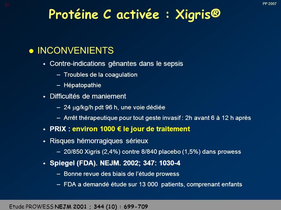 PP 2007 91 Protéine C activée : Xigris® l INCONVENIENTS w Contre-indications gênantes dans le sepsis –Troubles de la coagulation –Hépatopathie w Difficultés de maniement –24  g/kg/h pdt 96 h, une voie dédiée –Arrêt thérapeutique pour tout geste invasif : 2h avant 6 à 12 h après w PRIX : environ 1000 € le jour de traitement w Risques hémorragiques sérieux –20/850 Xigris (2,4%) contre 8/840 placebo (1,5%) dans prowess w Spiegel (FDA).