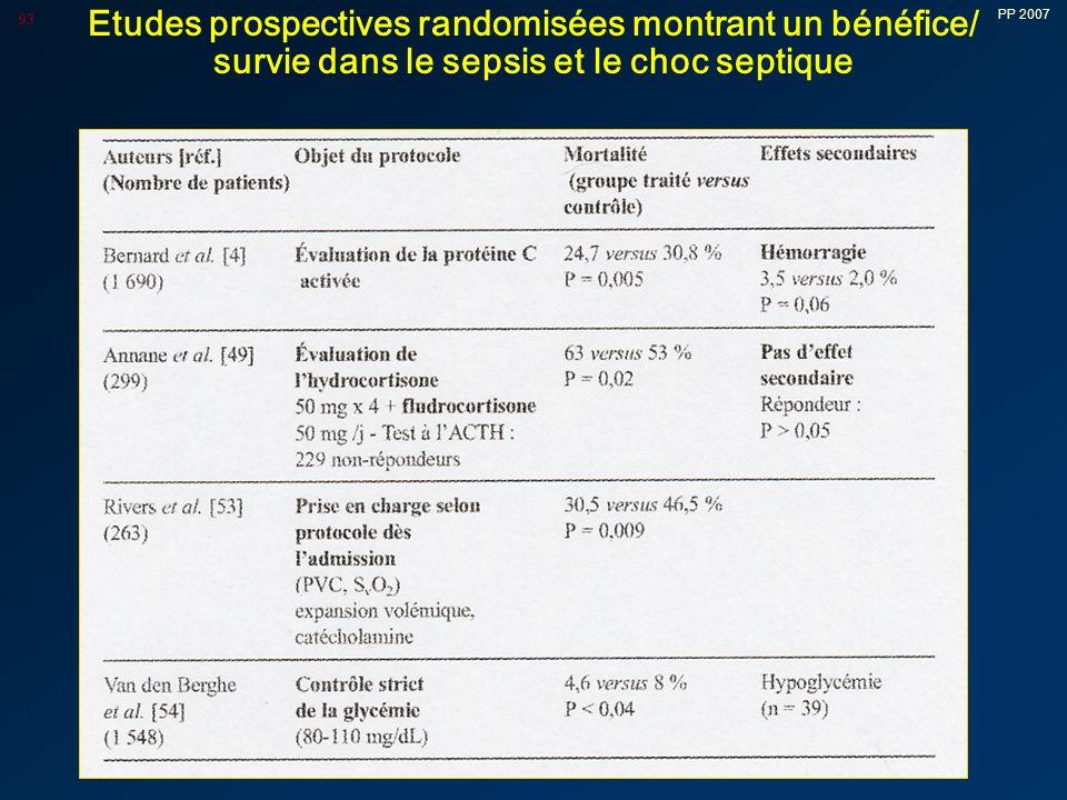 PP 2007 93 Etudes prospectives randomisées montrant un bénéfice/ survie dans le sepsis et le choc septique