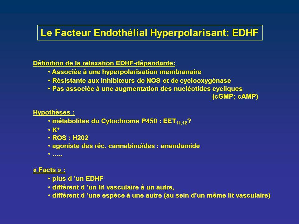 Définition de la relaxation EDHF-dépendante: Associée à une hyperpolarisation membranaire Résistante aux inhibiteurs de NOS et de cyclooxygénase Pas a