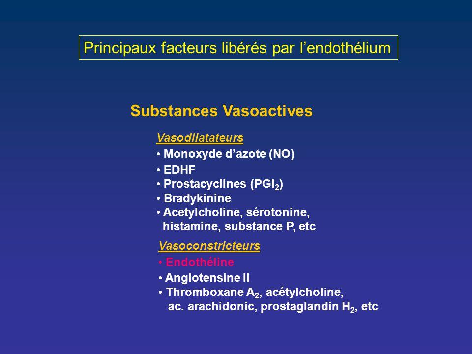 Substances Vasoactives Vasodilatateurs Monoxyde d'azote (NO) EDHF Prostacyclines (PGI 2 ) Bradykinine Acetylcholine, sérotonine, histamine, substance