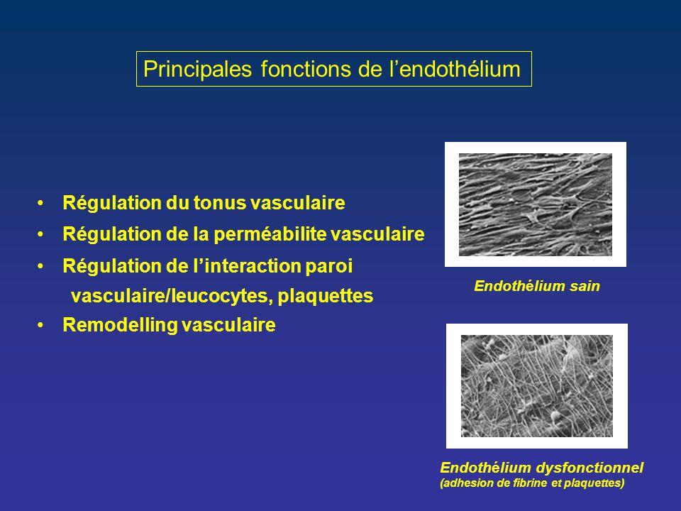 Régulation du tonus vasculaire Régulation de la perméabilite vasculaire Régulation de l'interaction paroi vasculaire/leucocytes, plaquettes Remodellin
