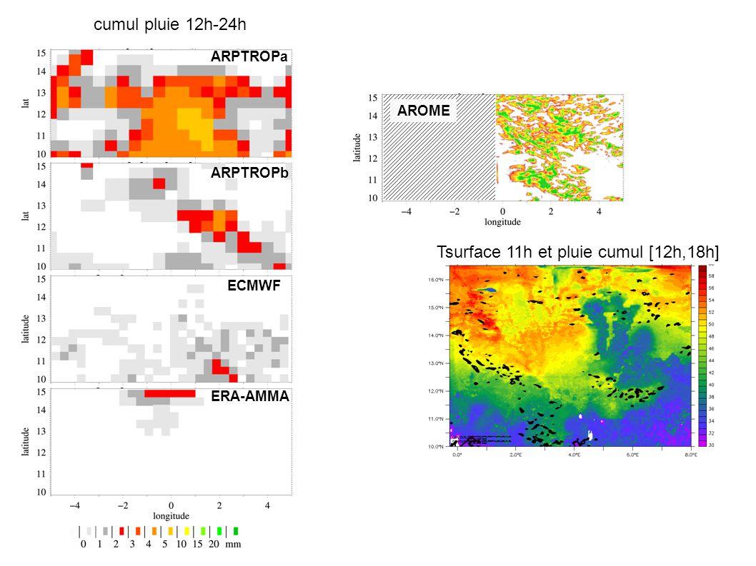 ARPTROPa cumul pluie 12h-24h ARPTROPb ECMWF ERA-AMMA Tsurface 11h et pluie cumul [12h,18h] AROME