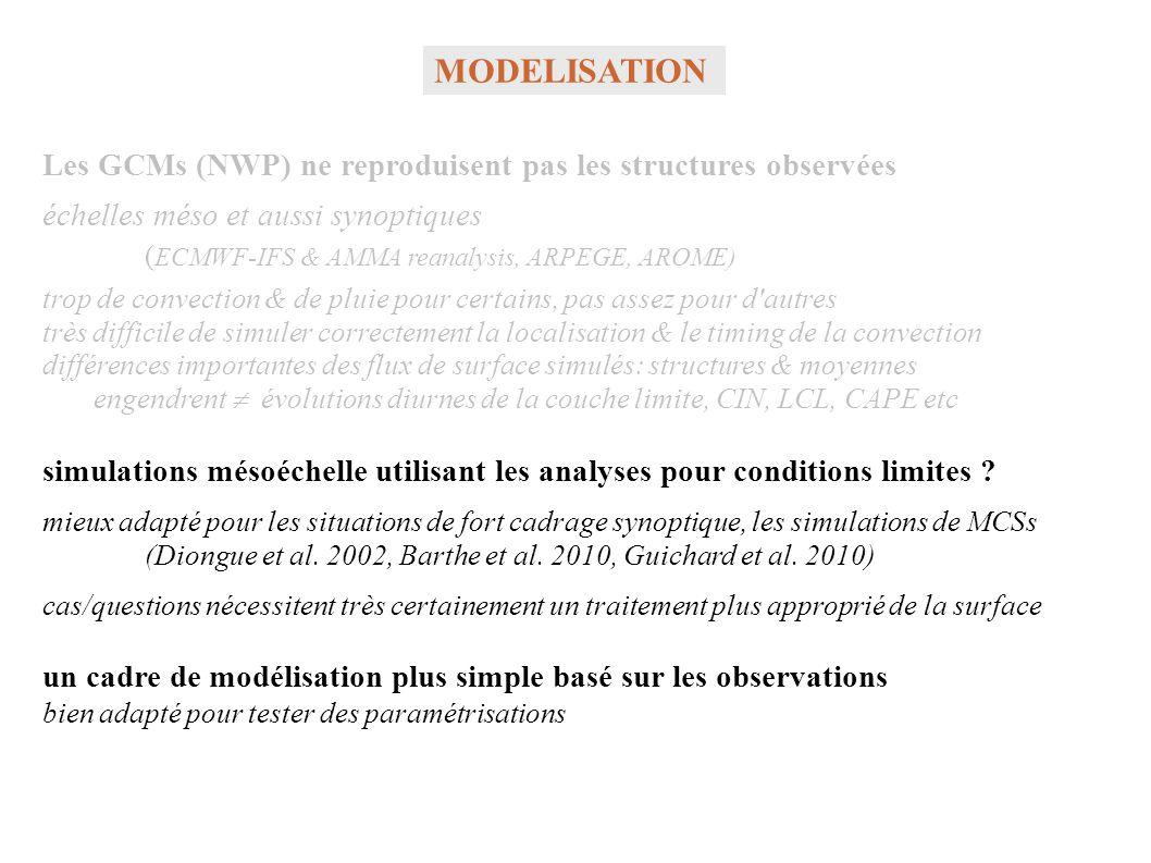 MODELISATION Les GCMs (NWP) ne reproduisent pas les structures observées échelles méso et aussi synoptiques ( ECMWF-IFS & AMMA reanalysis, ARPEGE, ARO
