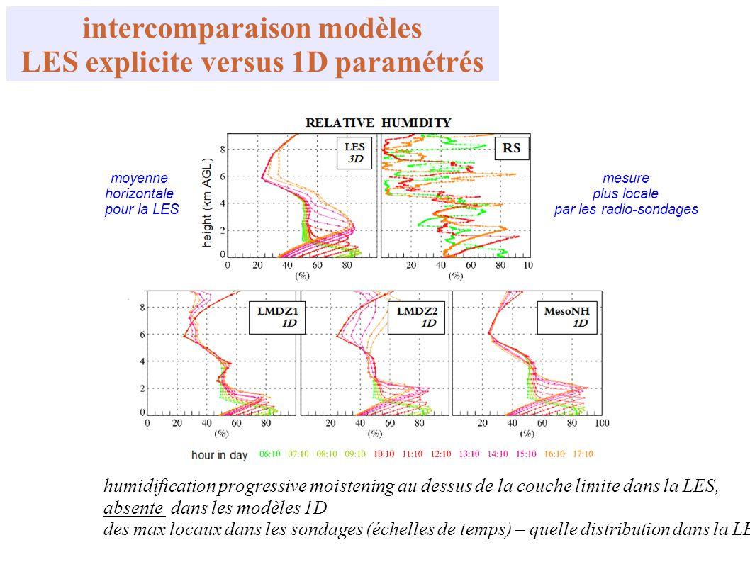intercomparaison modèles LES explicite versus 1D paramétrés moyenne horizontale pour la LES humidification progressive moistening au dessus de la couc