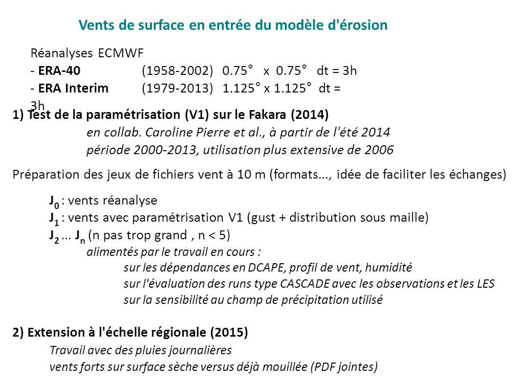 Vents de surface en entrée du modèle d érosion Réanalyses ECMWF - ERA-40(1958-2002) 0.75° x 0.75° dt = 3h - ERA Interim(1979-2013) 1.125° x 1.125° dt = 3h 1) Test de la paramétrisation (V1) sur le Fakara (2014) en collab.