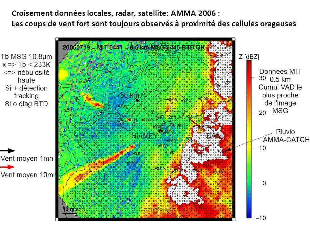 Croisement données locales, radar, satellite: AMMA 2006 : Les coups de vent fort sont toujours observés à proximité des cellules orageuses