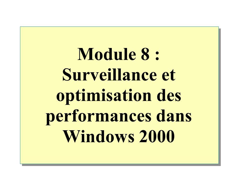 Module 8 : Surveillance et optimisation des performances dans Windows 2000