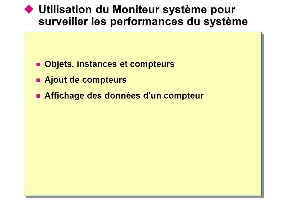  Utilisation du Moniteur système pour surveiller les performances du système Objets, instances et compteurs Ajout de compteurs Affichage des données