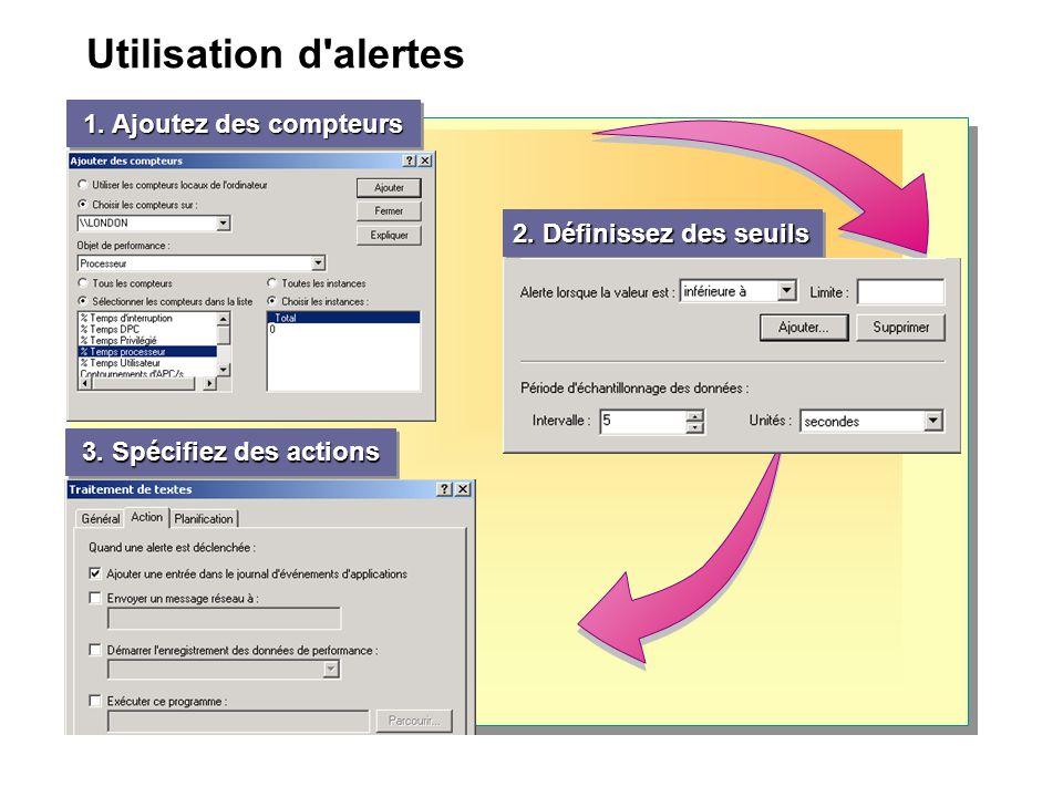 Utilisation d'alertes 1. Ajoutez des compteurs 2. Définissez des seuils 3. Spécifiez des actions
