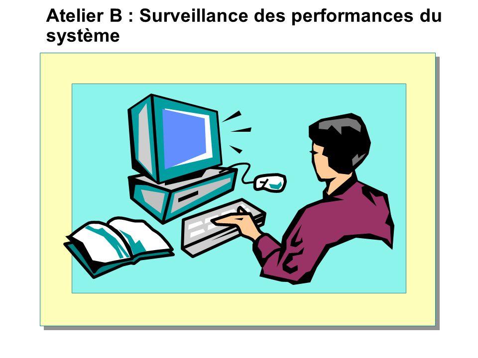 Atelier B : Surveillance des performances du système